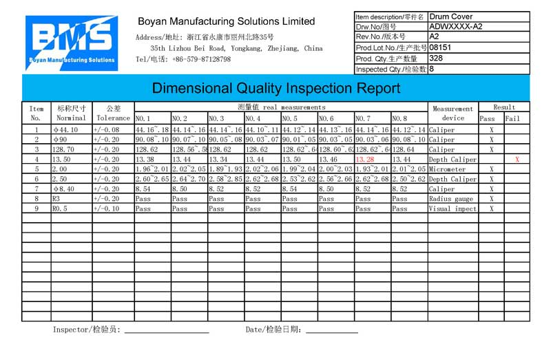 dimensional results report page 1