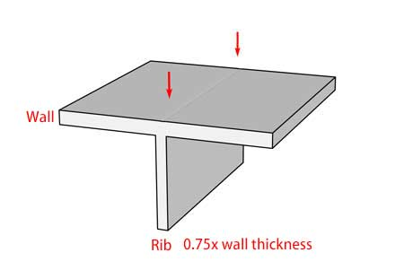 less thick rib will alleviate the sink mark